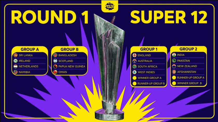T20-Worldcup-Groups